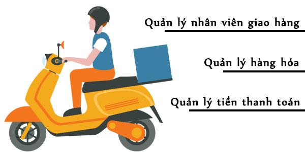 Giải pháp mã vạch trong vận chuyển